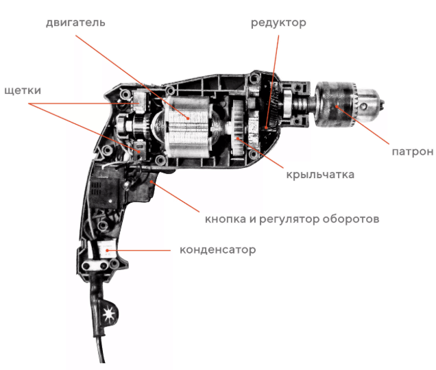 Основные части дрели фото