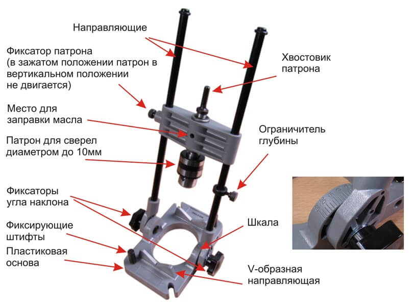Конструкционные особенности данного приспособления для дрели позволяют применять её для вертикального сверления фото